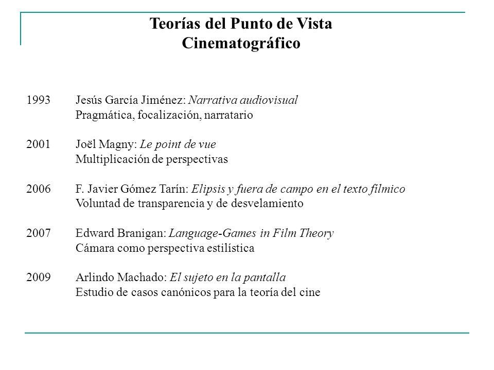 Teorías del Punto de Vista Cinematográfico 1993Jesús García Jiménez: Narrativa audiovisual Pragmática, focalización, narratario 2001Joël Magny: Le poi