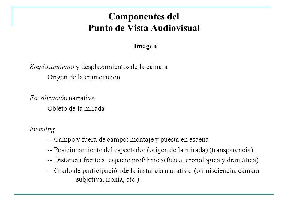 Componentes del Punto de Vista Audiovisual Imagen Emplazamiento y desplazamientos de la cámara Origen de la enunciación Focalización narrativa Objeto