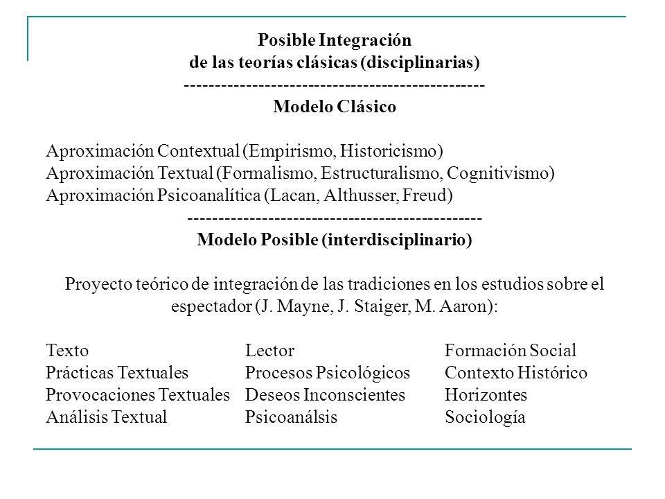 Posible Integración de las teorías clásicas (disciplinarias) ------------------------------------------------- Modelo Clásico Aproximación Contextual