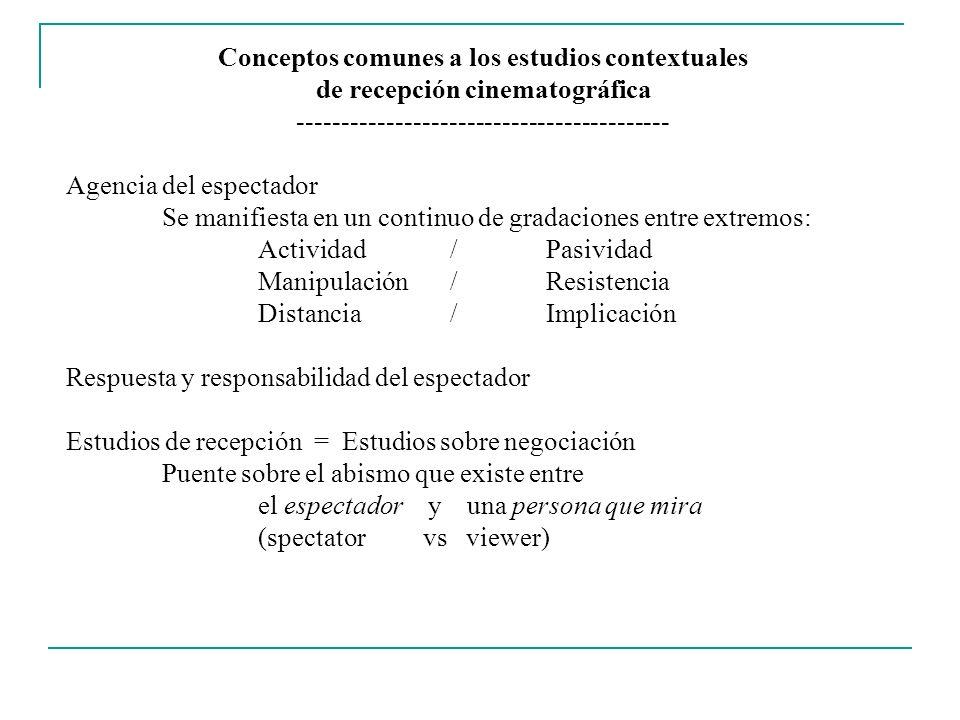 Conceptos comunes a los estudios contextuales de recepción cinematográfica ------------------------------------------ Agencia del espectador Se manifi