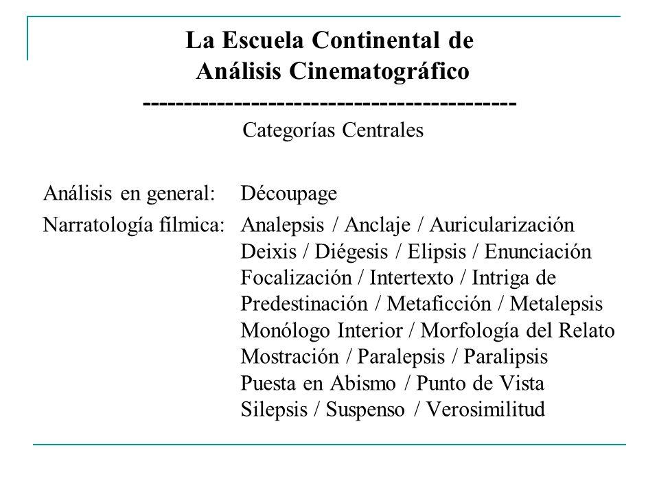 La Escuela Continental de Análisis Cinematográfico -------------------------------------------- Categorías Centrales Análisis en general: Découpage Na