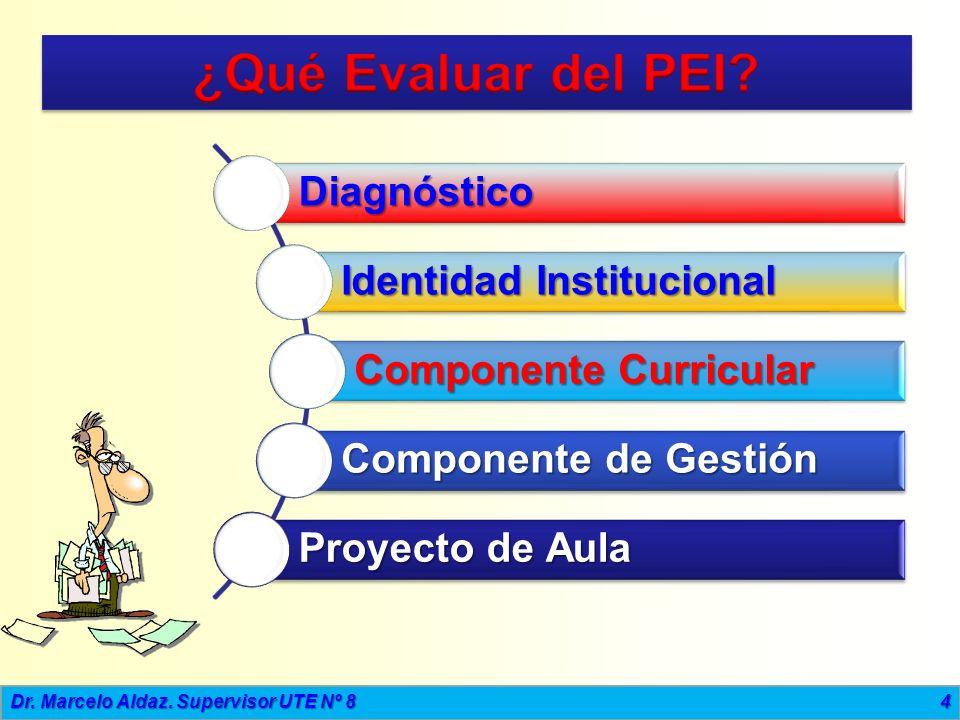 4Diagnóstico Identidad Institucional Componente Curricular Componente de Gestión Proyecto de Aula