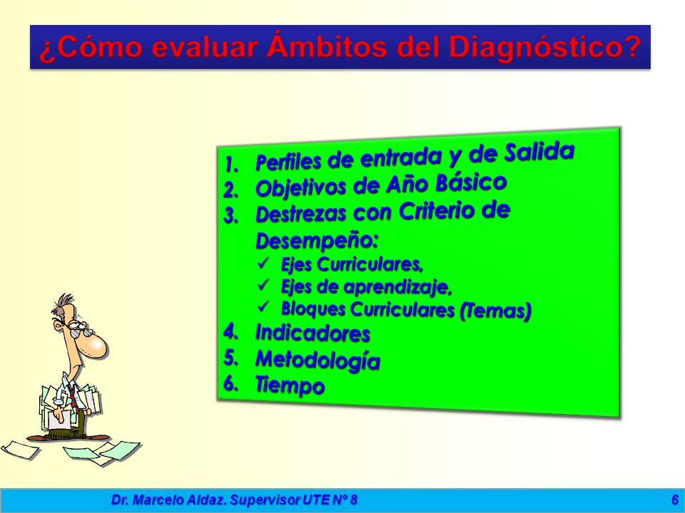 Dr. Marcelo Aldaz. Supervisor UTE Nº 8 6