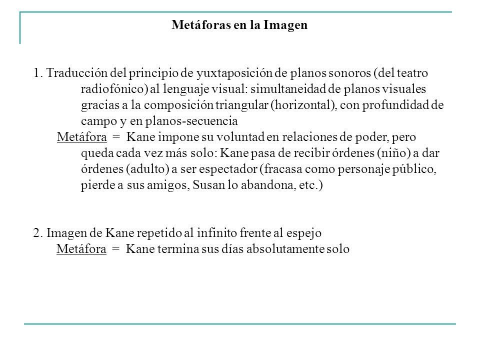 Metáforas en la Imagen 1. Traducción del principio de yuxtaposición de planos sonoros (del teatro radiofónico) al lenguaje visual: simultaneidad de pl