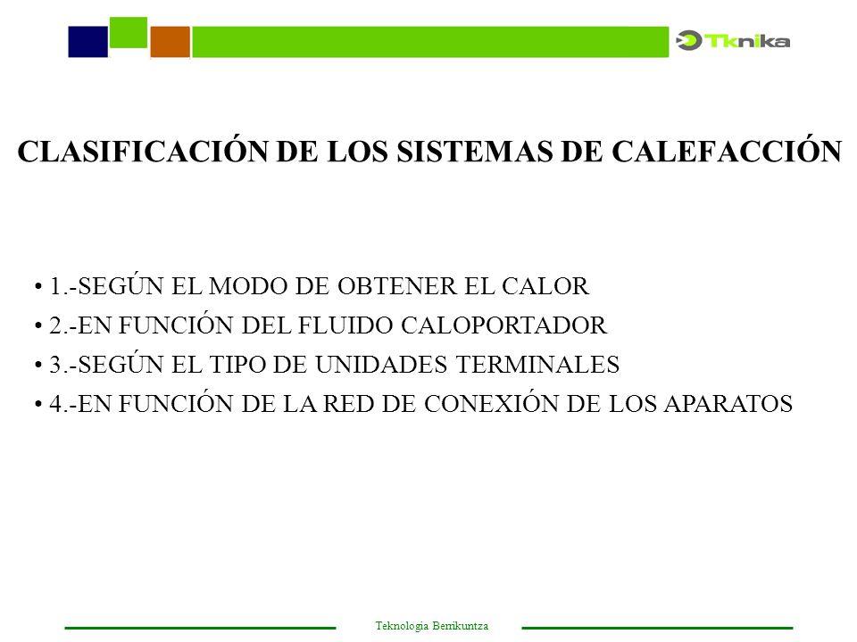 Teknologia Berrikuntza SEGÚN EL MODO DE OBTENER EL CALOR Termodinámica (bomba de calor) Geotérmica.