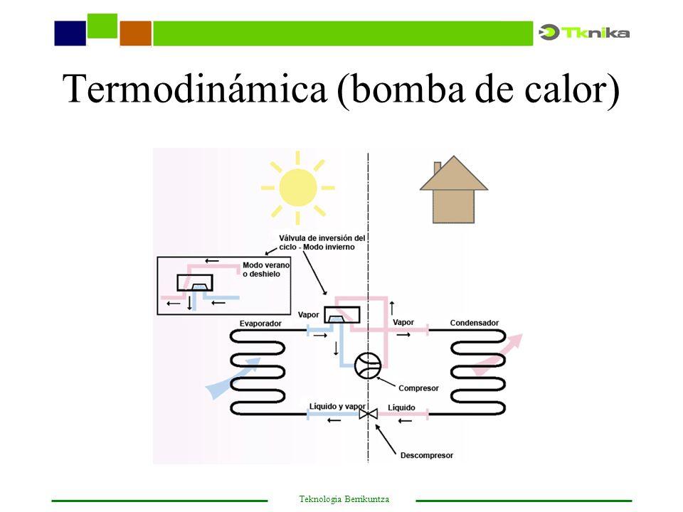 Teknologia Berrikuntza Geotérmica.