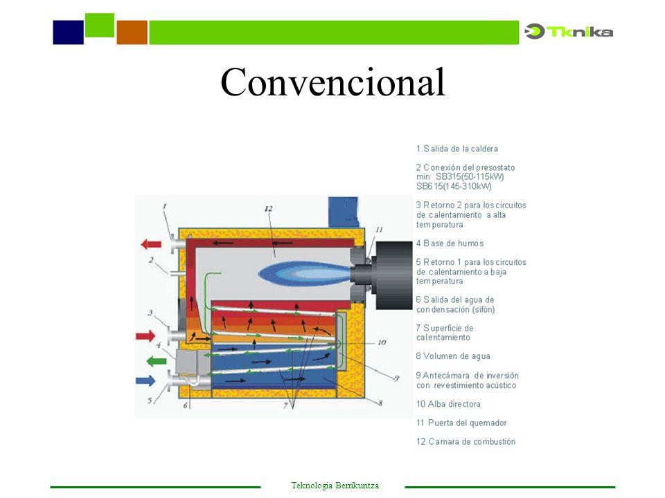 Teknologia Berrikuntza En función del fluido caloportador Calefacción por: aire agua agua sobrecalentada vapor otros fluidos caloportadores (glicol, aceite térmico, etc.)