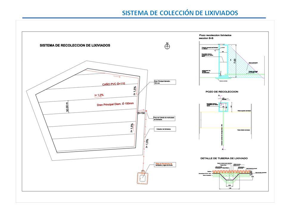 SISTEMA DE COLECCIÓN DE LIXIVIADOS