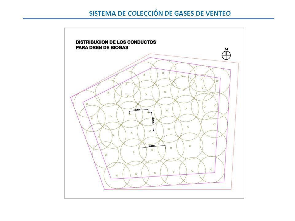 SISTEMA DE COLECCIÓN DE GASES DE VENTEO