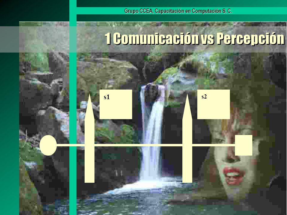 Grupo CCEA, Capacitación en Computación S. C. 1 Comunicación vs Percepción s1 s2