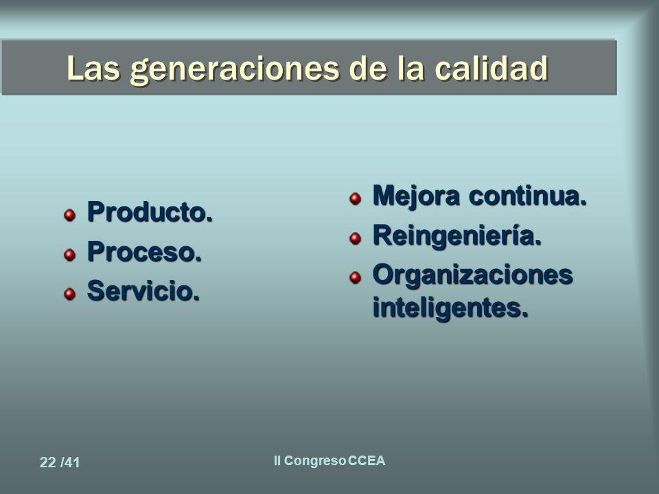 22 /41 II Congreso CCEA Las generaciones de la calidad Producto.Proceso.Servicio.