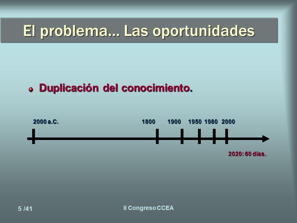 5 /41 II Congreso CCEA El problema... Las oportunidades Duplicación del conocimiento.