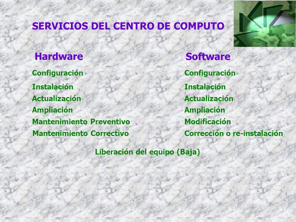 SERVICIOS DEL CENTRO DE COMPUTO Hardware Software Configuración Instalación Actualización Ampliación Mantenimiento PreventivoModificación Mantenimient