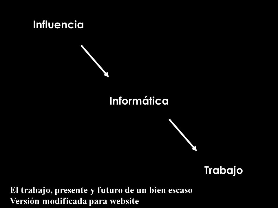 Trabajo Influencia Informática El trabajo, presente y futuro de un bien escaso Versión modificada para website