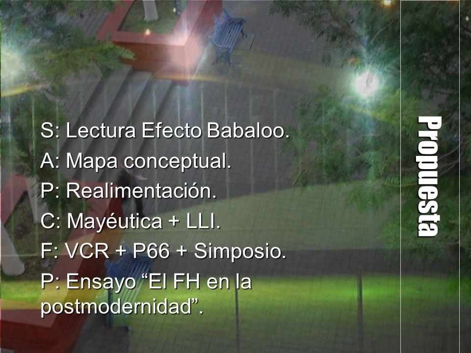 Propuesta S: Lectura Efecto Babaloo. A: Mapa conceptual. P: Realimentación. C: Mayéutica + LLI. F: VCR + P66 + Simposio. P: Ensayo El FH en la postmod