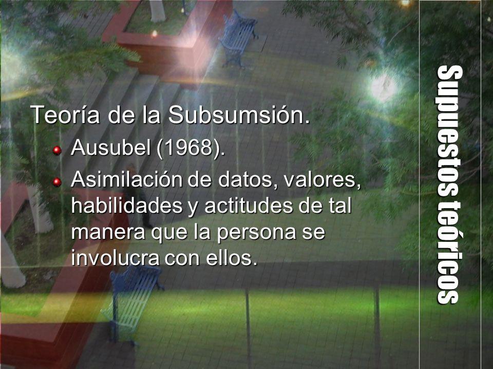 Supuestos teóricos Teoría de la Subsumsión. Ausubel (1968). Asimilación de datos, valores, habilidades y actitudes de tal manera que la persona se inv