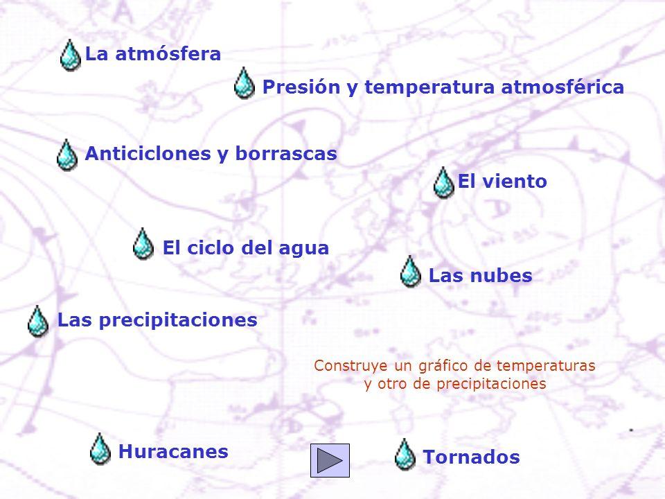 La atmósfera Presión y temperatura atmosférica Anticiclones y borrascas El viento El ciclo del agua Las nubes Las precipitaciones Huracanes Tornados C