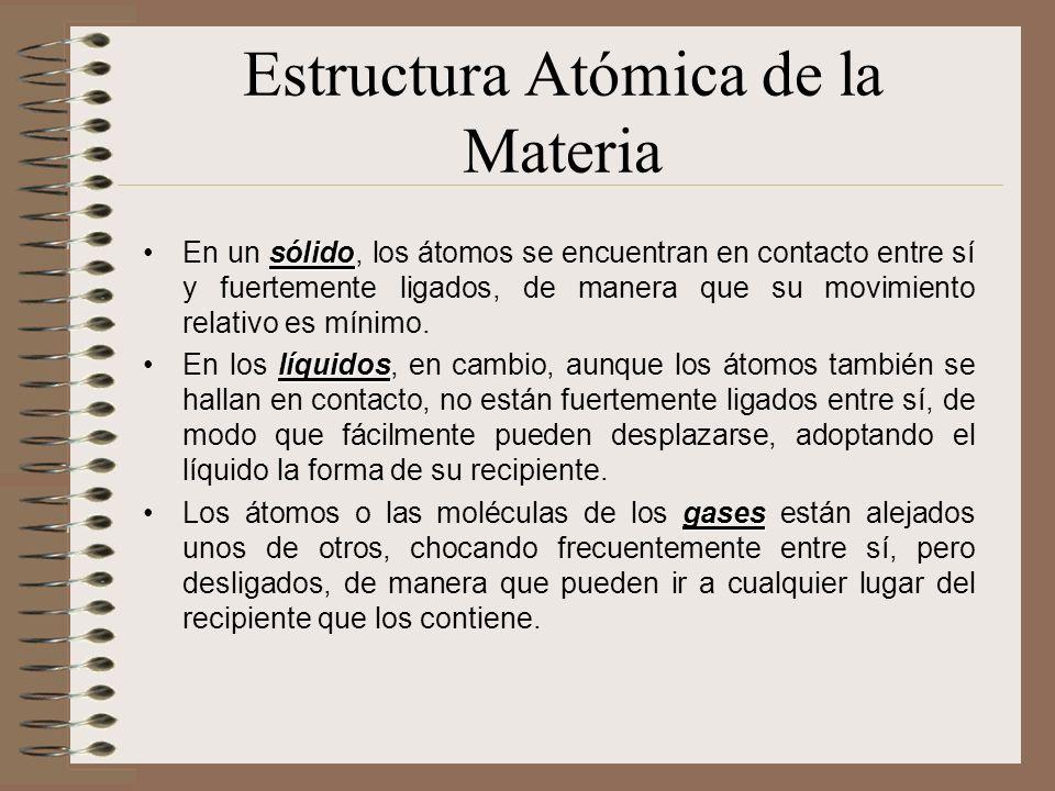 Estructura Atómica de la Materia sólidoEn un sólido, los átomos se encuentran en contacto entre sí y fuertemente ligados, de manera que su movimiento relativo es mínimo.