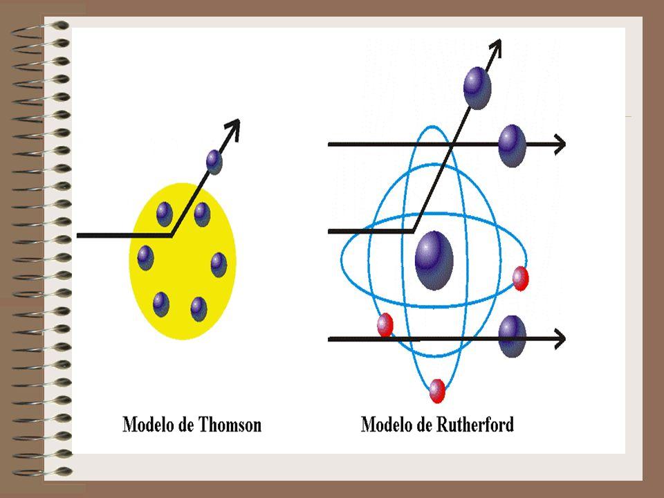 Rutherford bombardeó una fina lámina de oro con partículas alfa (positivas, provenientes de la desintegración del Polonio) La mayor parte de las partículas que atravesaban la lámina seguían una línea recta o se desviaban un ángulo muy pequeño de la dirección inicial.
