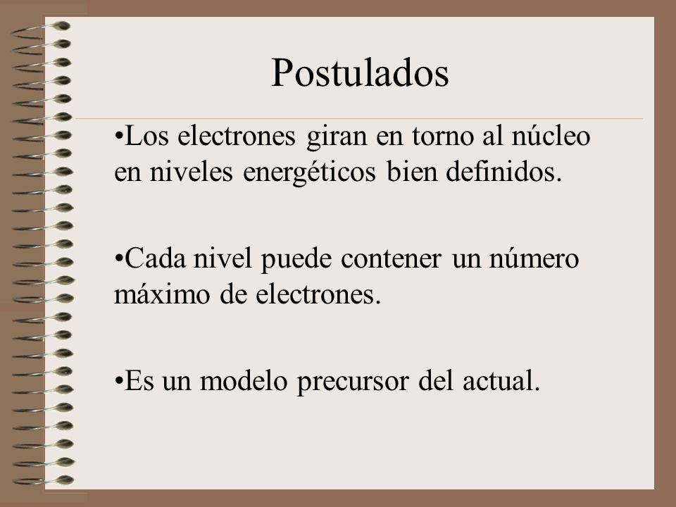 Postulados Los electrones giran en torno al núcleo en niveles energéticos bien definidos.