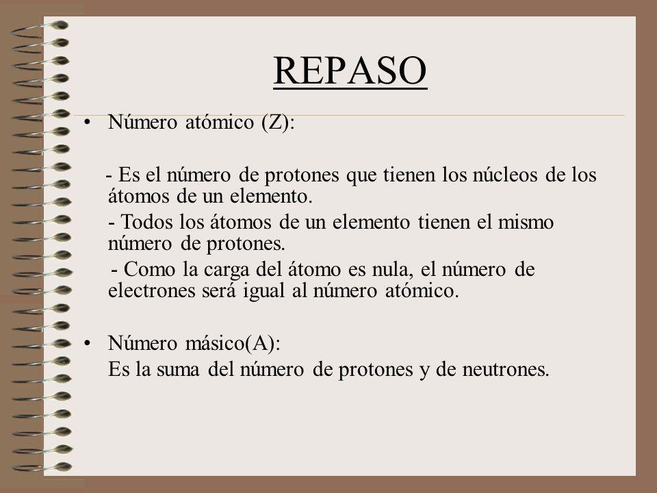 REPASO Número atómico (Z): - Es el número de protones que tienen los núcleos de los átomos de un elemento.