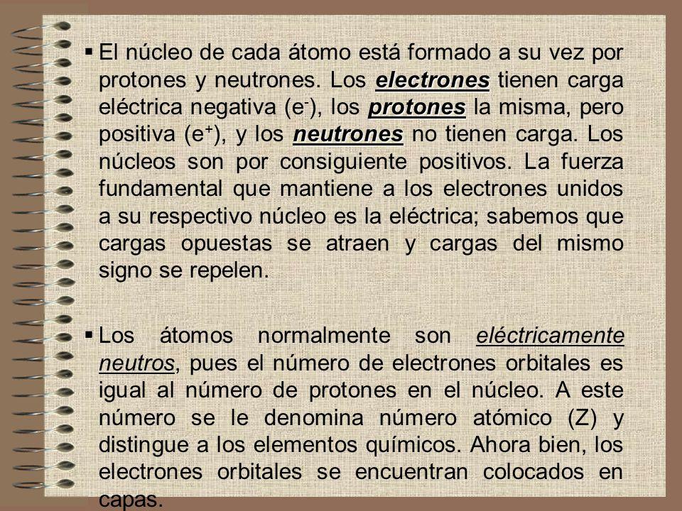 electrones protones neutrones El núcleo de cada átomo está formado a su vez por protones y neutrones.