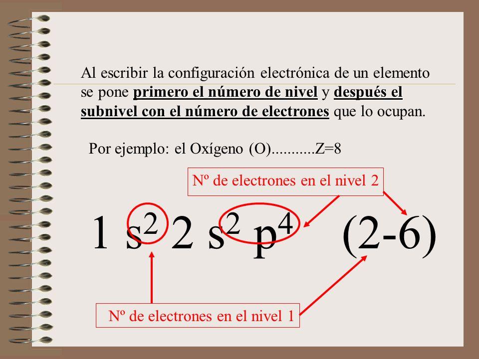 primero el número de niveldespués el subnivel con el número de electrones Al escribir la configuración electrónica de un elemento se pone primero el número de nivel y después el subnivel con el número de electrones que lo ocupan.