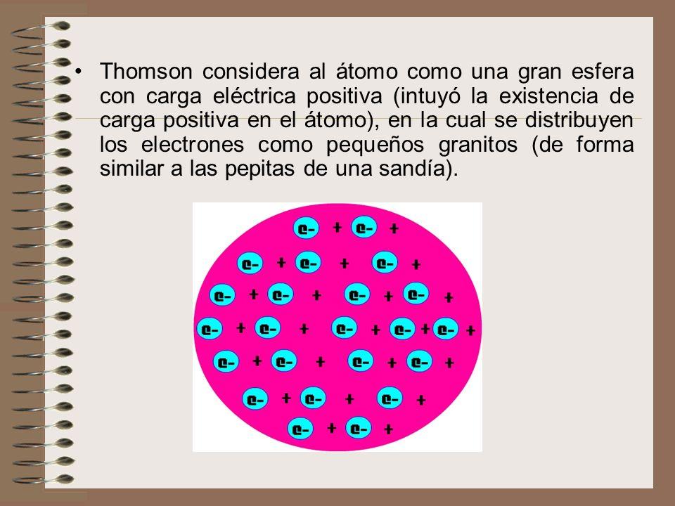 Ejemplo potasioAsí, en un elemento como el potasio en estado neutro: 19 K 19 protones; 19 electrones; 20 neutrones 1ªcapa : 2e - 2ªcapa : 8e - 3ªcapa : 9e -