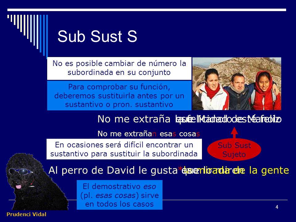 Prudenci Vidal 3 Funciones Subordinadas sustantivas Sujeto Complemento directo Me extraña que no te aburras Te digo que te calles, José Manuel C.