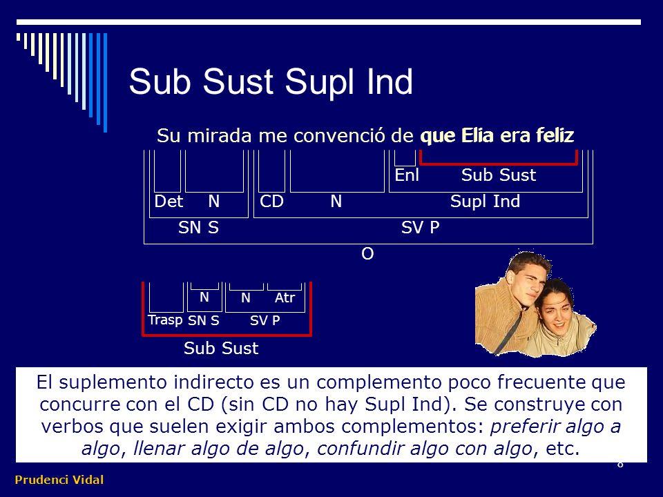 Prudenci Vidal 7 Sub Sust Supl Se habla mucho ahora de que esta casa necesita un heredero Sub Sust Enl N SV P O impersonal de se CC marca impers.