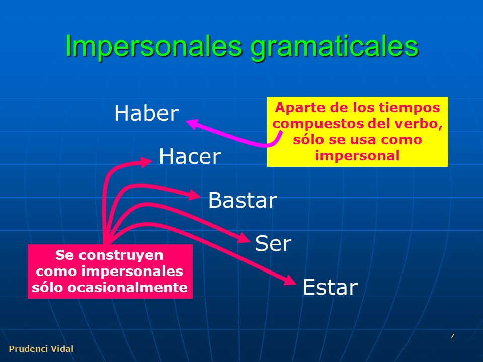 Prudenci Vidal 6 Usos figurados de estos verbos A Miguel le van a llover ¿Impersonales? amaneció a su lado.Elsa los suspensos. Sujeto