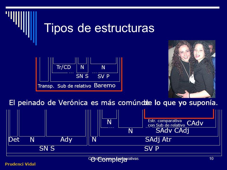 Prudenci Vidal Construcciones comparativas9 Tipos de estructuras Rafa es más alto que Mari Luz. Inma era tan cariñosa como su hermana. Otros ejemplos