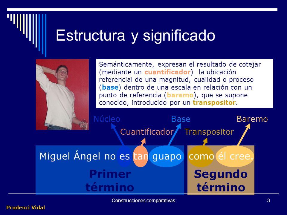Prudenci Vidal Construcciones comparativas2 Las Sub comparativas Sustantivas Adjetivas Adverbiales Subordinadas Propias Impropias Locativas Temporales