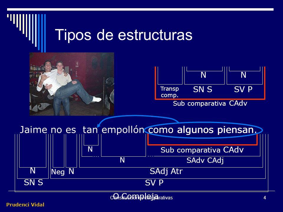 Prudenci Vidal Construcciones comparativas3 Primer término Segundo término Estructura y significado BaremoBase Transpositor Núcleo Cuantificador Migue
