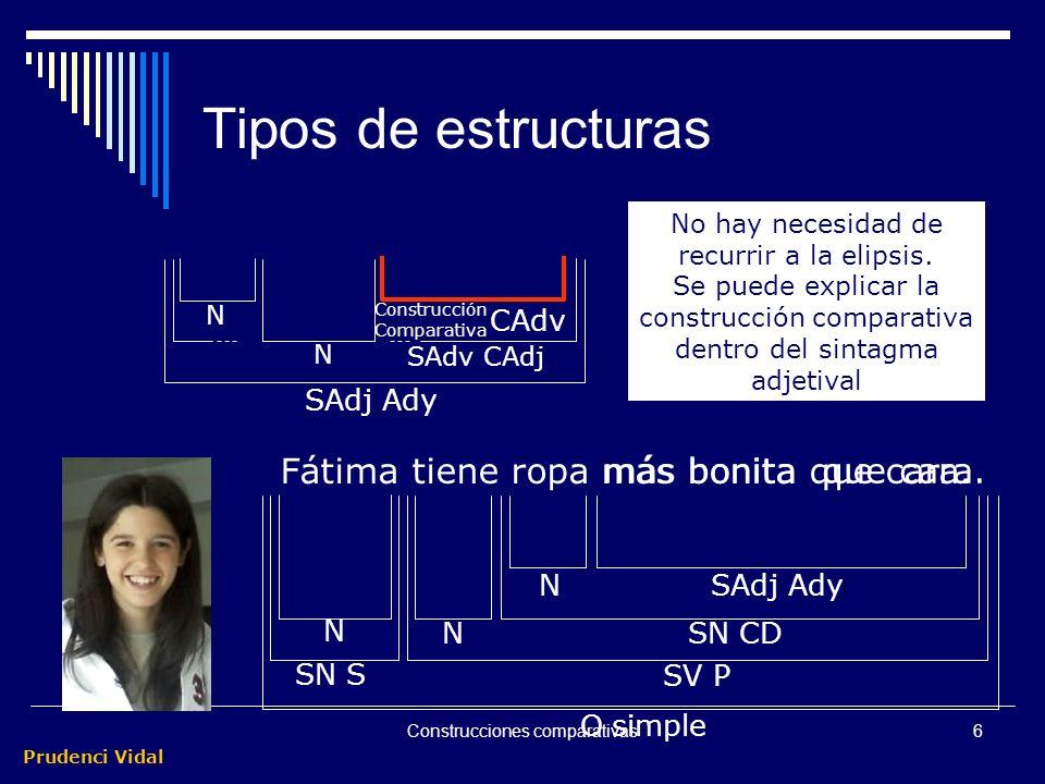 Prudenci Vidal Construcciones comparativas5 Tipos de estructuras Pinocho miente más que habla. SN S SV P NSAdv CC N Transp. comp. SV P Sub Comp CAdv O
