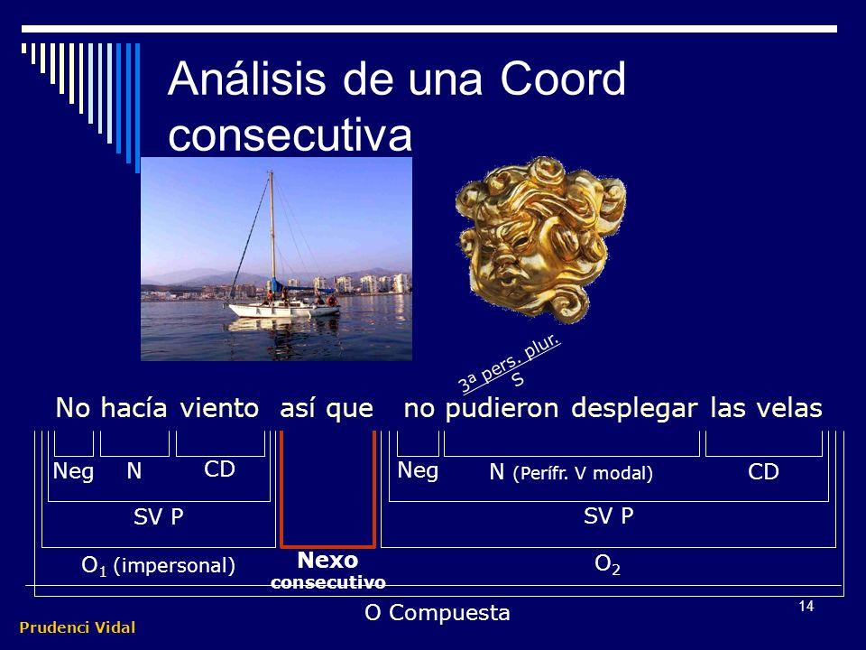 Prudenci Vidal 13 Análisis de una Sub consecutiva tanto calor que Carolina se puso muy colorada SN CD NS Adj Det (cuantificador) Sub consecutiva CAdjN