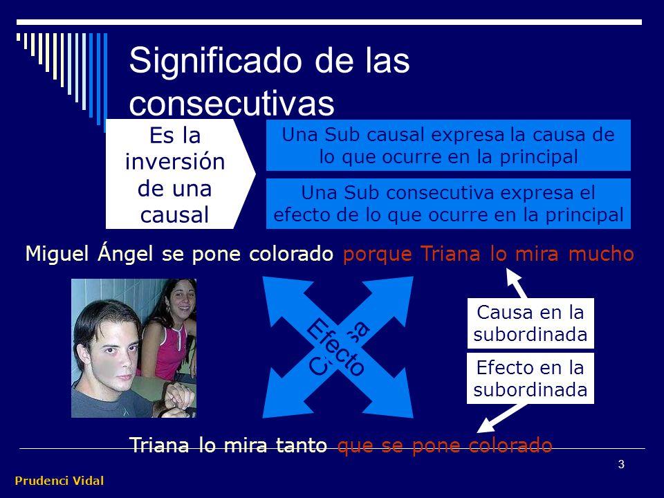 Prudenci Vidal 2 Expresión de la consecuencia ORACIÓN SIMPLE ORACIÓN COMPLEJA ORACIÓN COMPUESTA UNIDADES SUPRAORA- CIONALES Consecuencia Subordinadas