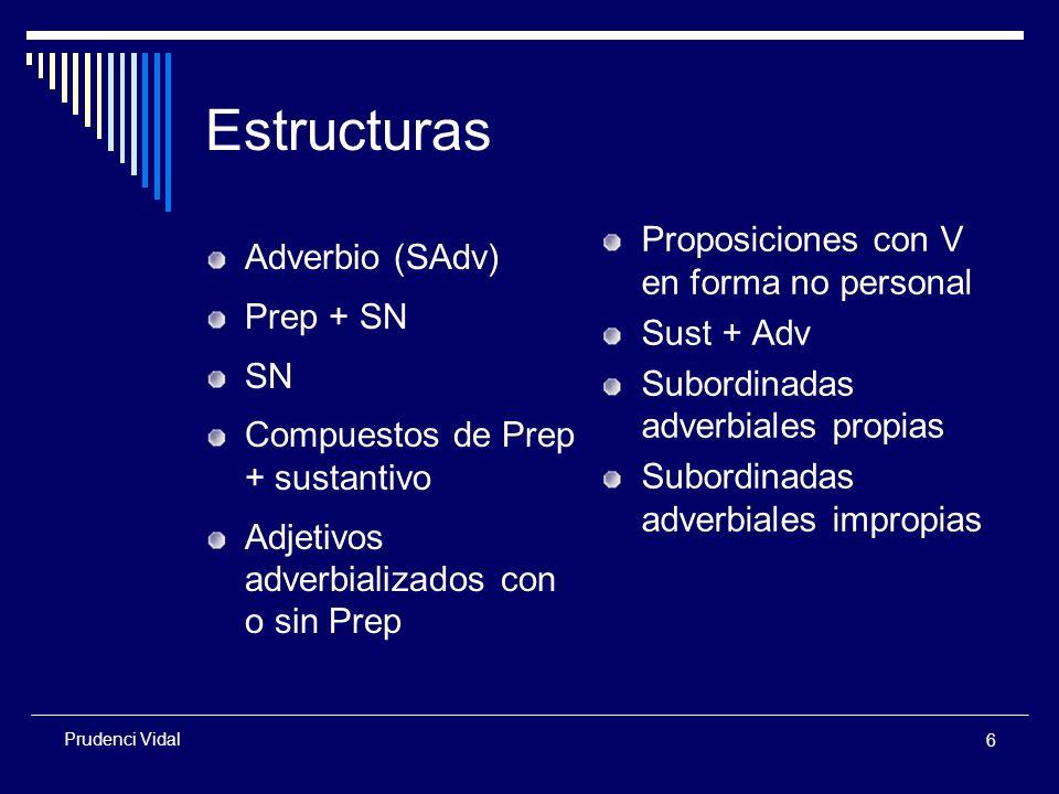 6 Prudenci Vidal Estructuras Adverbio (SAdv) Prep + SN SN Compuestos de Prep + sustantivo Adjetivos adverbializados con o sin Prep Proposiciones con V en forma no personal Sust + Adv Subordinadas adverbiales propias Subordinadas adverbiales impropias