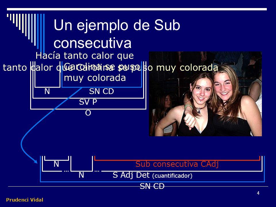 Prudenci Vidal 4 Un ejemplo de Sub consecutiva tanto calor que Carolina se puso muy colorada SN CD NS Adj Det (cuantificador) Sub consecutiva CAdjN N SV P Hacíatanto calor que Carolina se puso muy colorada SN CD O