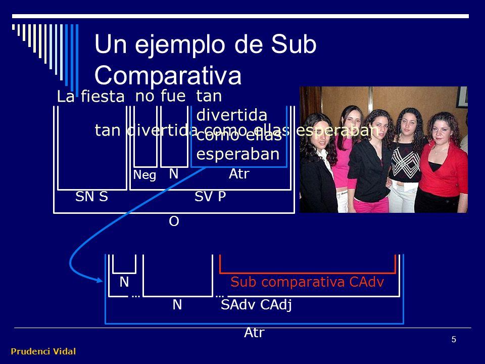 Prudenci Vidal 5 Un ejemplo de Sub Comparativa tan divertida como ellas esperaban Atr NSAdv CAdj Sub comparativa CAdvN La fiesta tan divertida como ellas esperaban no fue O SN SSV P Neg NAtr