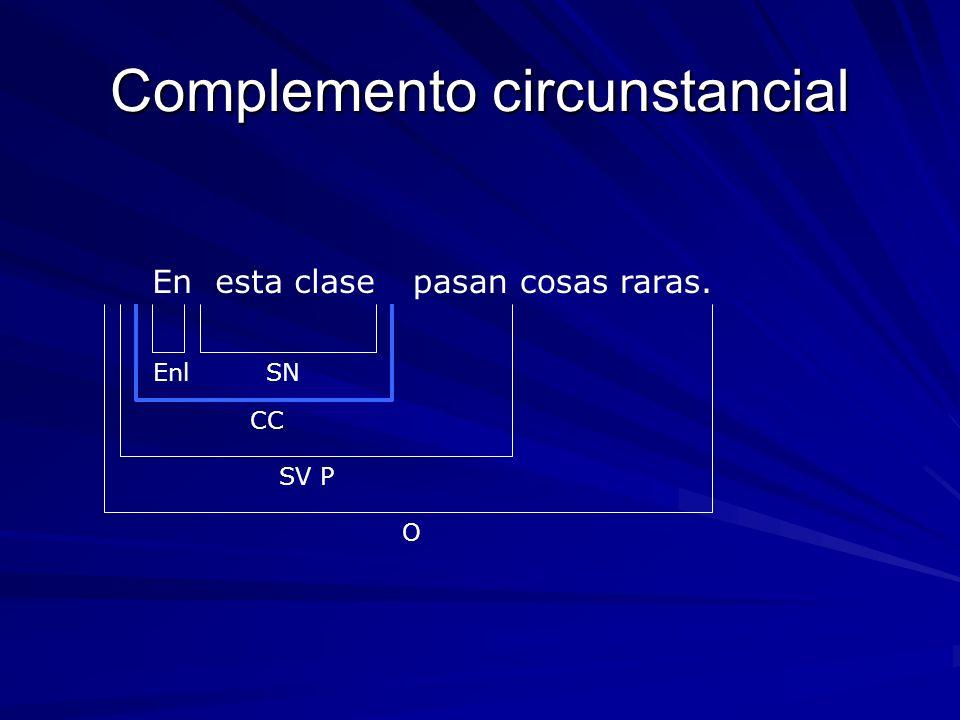 Complemento indirecto ¿Le diste los euros CI O SV P a la delegada? SNEnl
