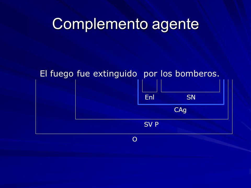Suplemento o C. Preposicional Noelia no cree Supl O SV P en sus promesas. SNEnl