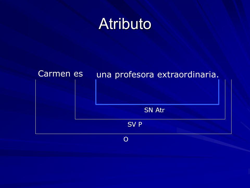 Complemento directo Martín tieneun golondrino molestísimo. SN CD O SV P