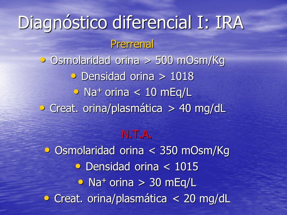 Diagnóstico diferencial I: IRA N.T.A.
