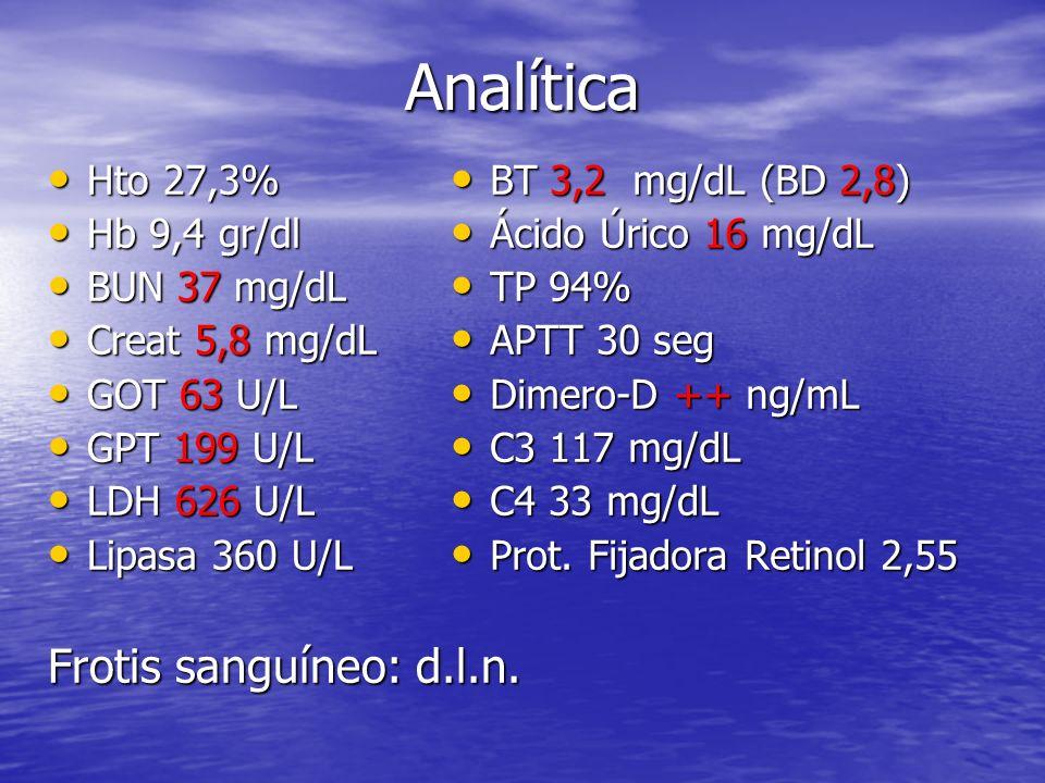 Analítica Hto 27,3% Hto 27,3% Hb 9,4 gr/dl Hb 9,4 gr/dl BUN 37 mg/dL BUN 37 mg/dL Creat 5,8 mg/dL Creat 5,8 mg/dL GOT 63 U/L GOT 63 U/L GPT 199 U/L GPT 199 U/L LDH 626 U/L LDH 626 U/L Lipasa 360 U/L Lipasa 360 U/L Frotis sanguíneo: d.l.n.