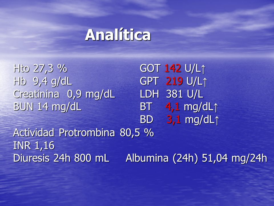 Analítica Hto 27,3 % GOT 142 U/L Hto 27,3 % GOT 142 U/L Hb 9,4 g/dL GPT 219 U/L Hb 9,4 g/dL GPT 219 U/L Creatinina 0,9 mg/dLLDH 381 U/L BUN 14 mg/dLBT 4,1 mg/dL BUN 14 mg/dLBT 4,1 mg/dL BD 3,1 mg/dL BD 3,1 mg/dL Actividad Protrombina 80,5 % INR 1,16 Diuresis 24h 800 mL Albumina (24h) 51,04 mg/24h