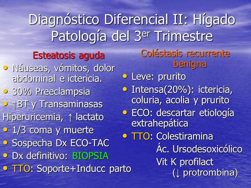 Diagnóstico Diferencial II: Hígado Patología del 3 er Trimestre Esteatosis aguda Náuseas, vómitos, dolor abdominal e ictericia.