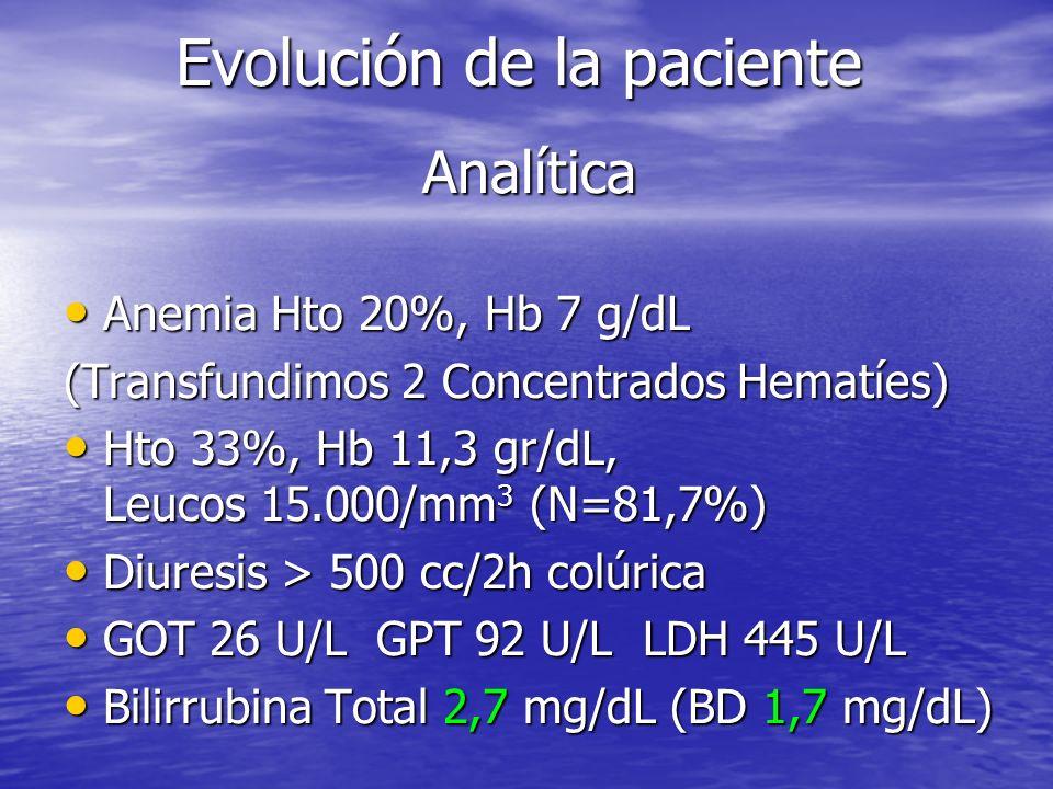 Evolución de la paciente Analítica Anemia Hto 20%, Hb 7 g/dL Anemia Hto 20%, Hb 7 g/dL (Transfundimos 2 Concentrados Hematíes) Hto 33%, Hb 11,3 gr/dL, Leucos 15.000/mm 3 (N=81,7%) Hto 33%, Hb 11,3 gr/dL, Leucos 15.000/mm 3 (N=81,7%) Diuresis > 500 cc/2h colúrica Diuresis > 500 cc/2h colúrica GOT 26 U/L GPT 92 U/L LDH 445 U/L GOT 26 U/L GPT 92 U/L LDH 445 U/L Bilirrubina Total 2,7 mg/dL (BD 1,7 mg/dL) Bilirrubina Total 2,7 mg/dL (BD 1,7 mg/dL)
