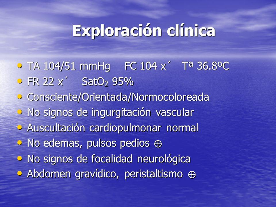 TA 104/51 mmHg FC 104 x´ Tª 36.8ºC TA 104/51 mmHg FC 104 x´ Tª 36.8ºC FR 22 x´ SatO 2 95% FR 22 x´ SatO 2 95% Consciente/Orientada/Normocoloreada Consciente/Orientada/Normocoloreada No signos de ingurgitación vascular No signos de ingurgitación vascular Auscultación cardiopulmonar normal Auscultación cardiopulmonar normal No edemas, pulsos pedios No edemas, pulsos pedios No signos de focalidad neurológica No signos de focalidad neurológica Abdomen gravídico, peristaltismo Abdomen gravídico, peristaltismo Exploración clínica