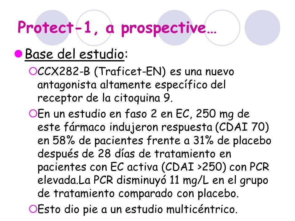 Protect-1, a prospective… Base del estudio: CCX282-B (Traficet-EN) es una nuevo antagonista altamente específico del receptor de la citoquina 9. En un